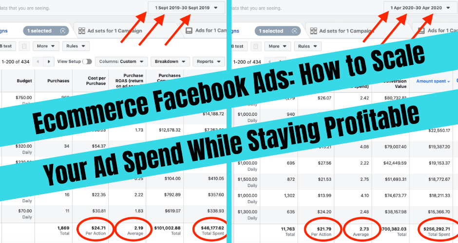 How to Know When to Scale Facebook Ads
