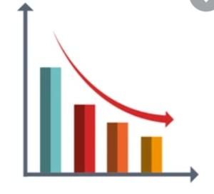 DimNiko | Sales Decrease