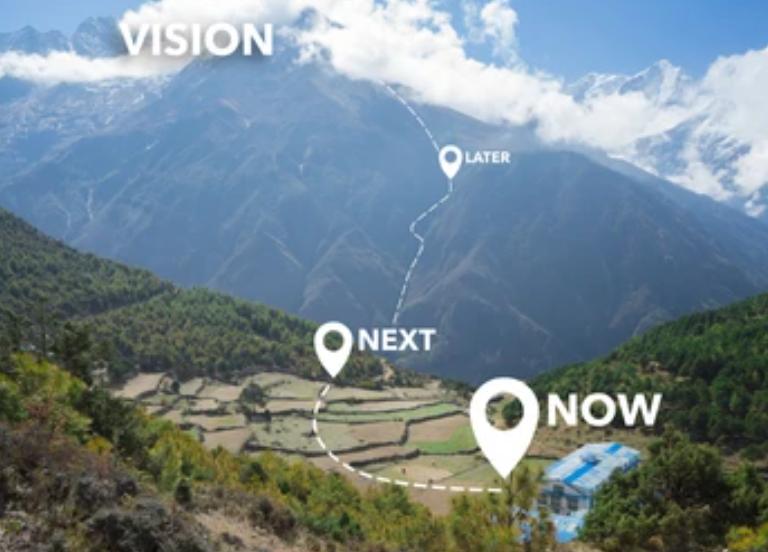 DimNiko | Roadmap